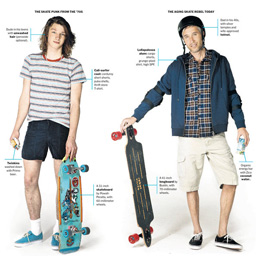 MidlifeCrisis-Longboard_NYTimes