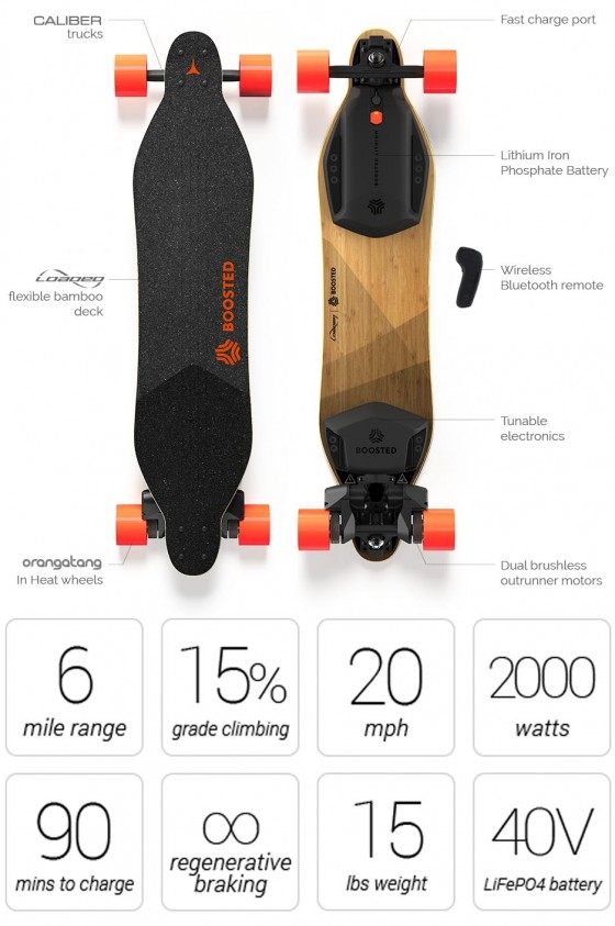 Boosted_Board_Components
