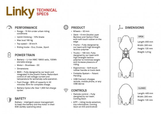 Linky-Technical-Specs